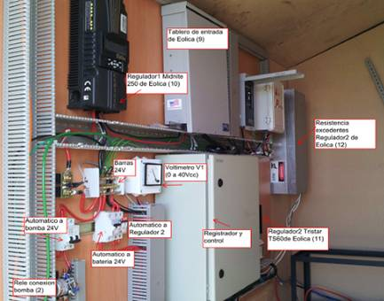 Figure 3.1 – Main control board for Porvenir water pumping system (700 W PV + 1 kW wind turbine) for CERE -UMAG/Chile in Porvenir