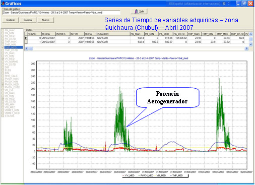 Figure 3.2 – Software developed by DataEntry / R.Vallejos for L&R Ingeniería, for processing of data from SWT generator and external METEO module.